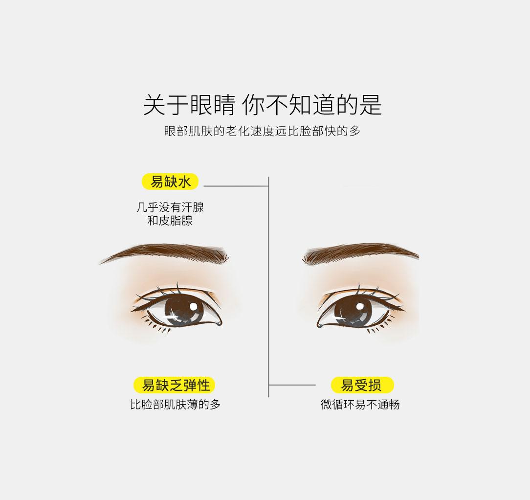 RF EMS多功能美眼仪 眼部护理补水