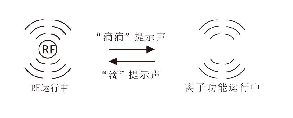 KAKUSAN多功能RF射频仪 网红款童颜射频美容仪